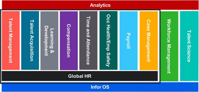 Graphic about Benchmark's IT systems architecture